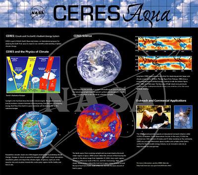 CERES-Aqua Poster